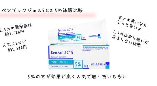 ベンザックジェル5と2.5を通販比較を表示