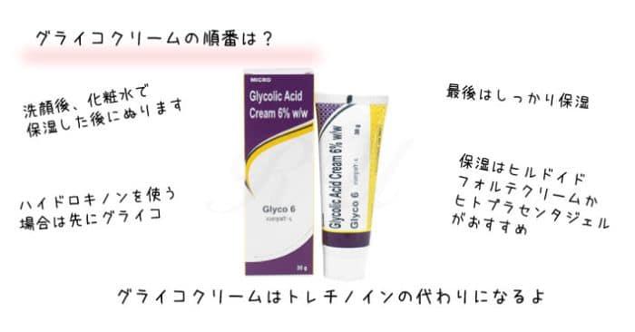 グライコクリームを塗る順番を表示